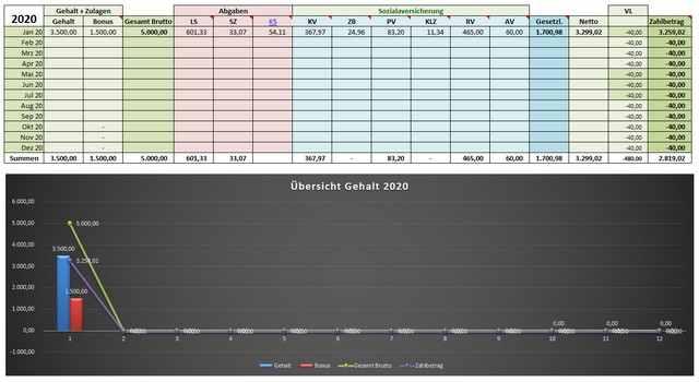 Haushatsbuch-Screenshot1 - Project Cashflow