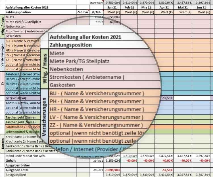 Haushaltsbuch 2021 Detailansicht